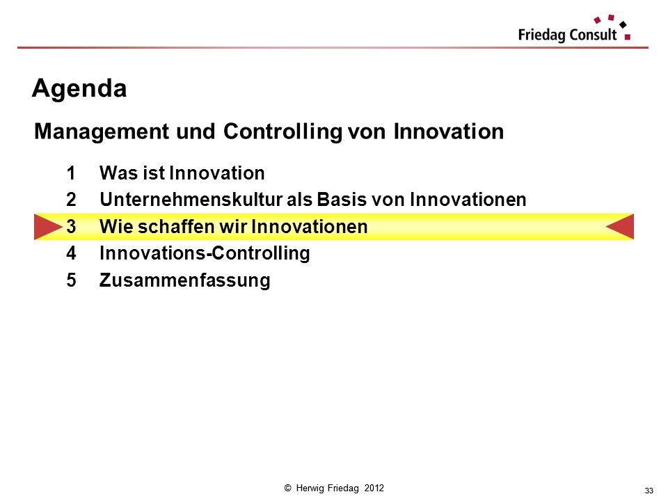 © Herwig Friedag 2012 33 Agenda 1Was ist Innovation 2Unternehmenskultur als Basis von Innovationen 3Wie schaffen wir Innovationen 4Innovations-Control