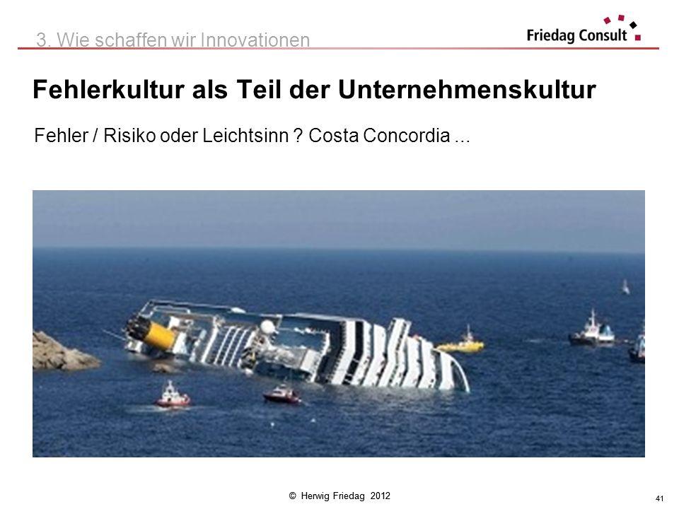 © Herwig Friedag 2012 41 Fehlerkultur als Teil der Unternehmenskultur 3. Wie schaffen wir Innovationen Fehler / Risiko oder Leichtsinn ? Costa Concord