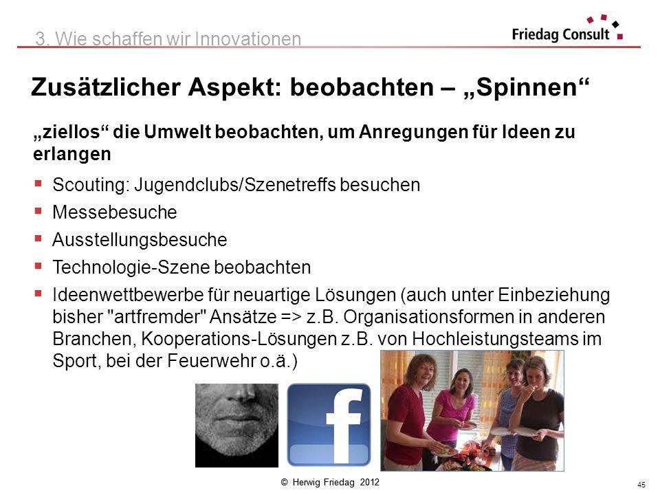 © Herwig Friedag 2012 Zusätzlicher Aspekt: beobachten – Spinnen 3. Wie schaffen wir Innovationen ziellos die Umwelt beobachten, um Anregungen für Idee