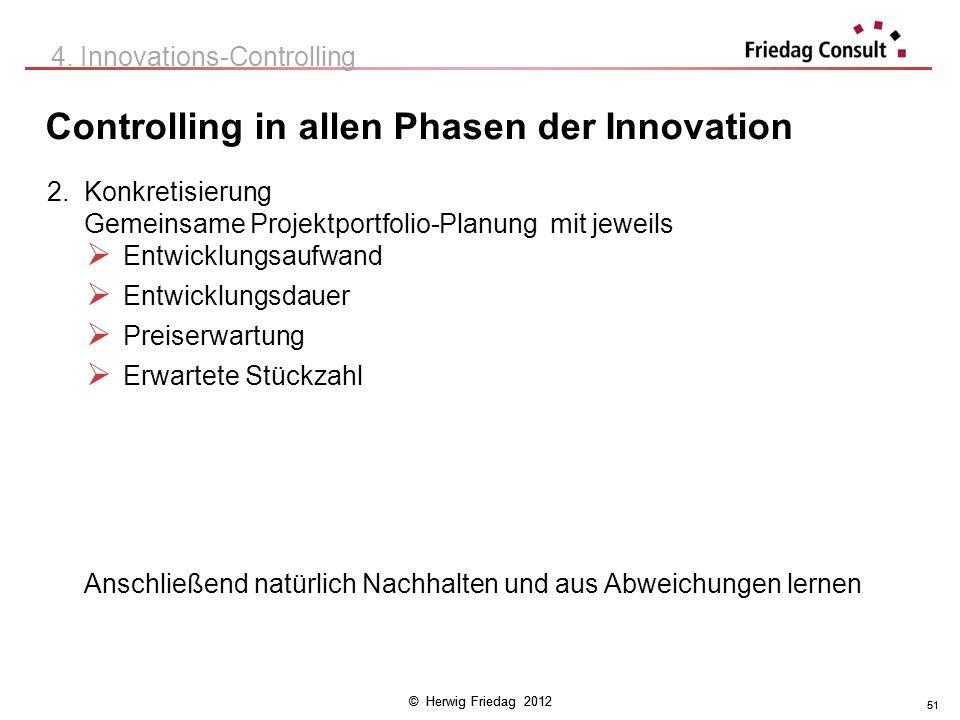 © Herwig Friedag 2012 51 Controlling in allen Phasen der Innovation 4. Innovations-Controlling 2. Konkretisierung Gemeinsame Projektportfolio-Planung