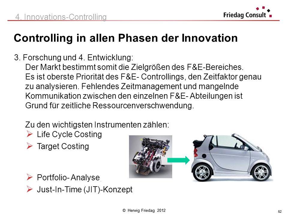 © Herwig Friedag 2012 52 Controlling in allen Phasen der Innovation 4. Innovations-Controlling 3. Forschung und 4. Entwicklung: Der Markt bestimmt som