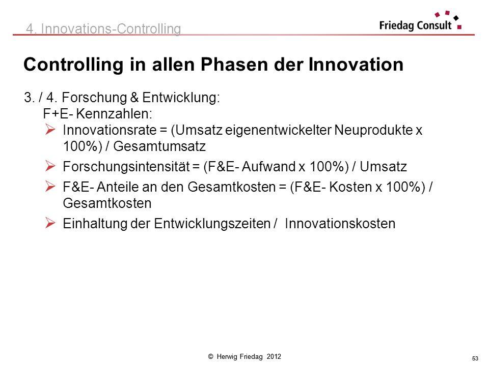 © Herwig Friedag 2012 53 Controlling in allen Phasen der Innovation 4. Innovations-Controlling 3. / 4. Forschung & Entwicklung: F+E- Kennzahlen: Innov