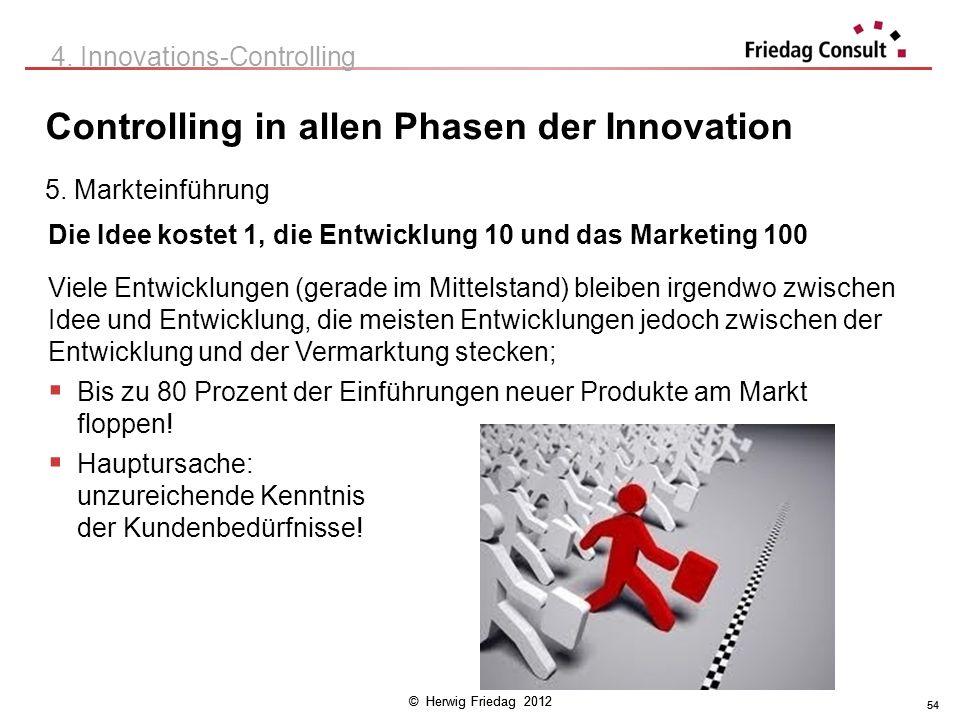 © Herwig Friedag 2012 54 Die Idee kostet 1, die Entwicklung 10 und das Marketing 100 Viele Entwicklungen (gerade im Mittelstand) bleiben irgendwo zwis