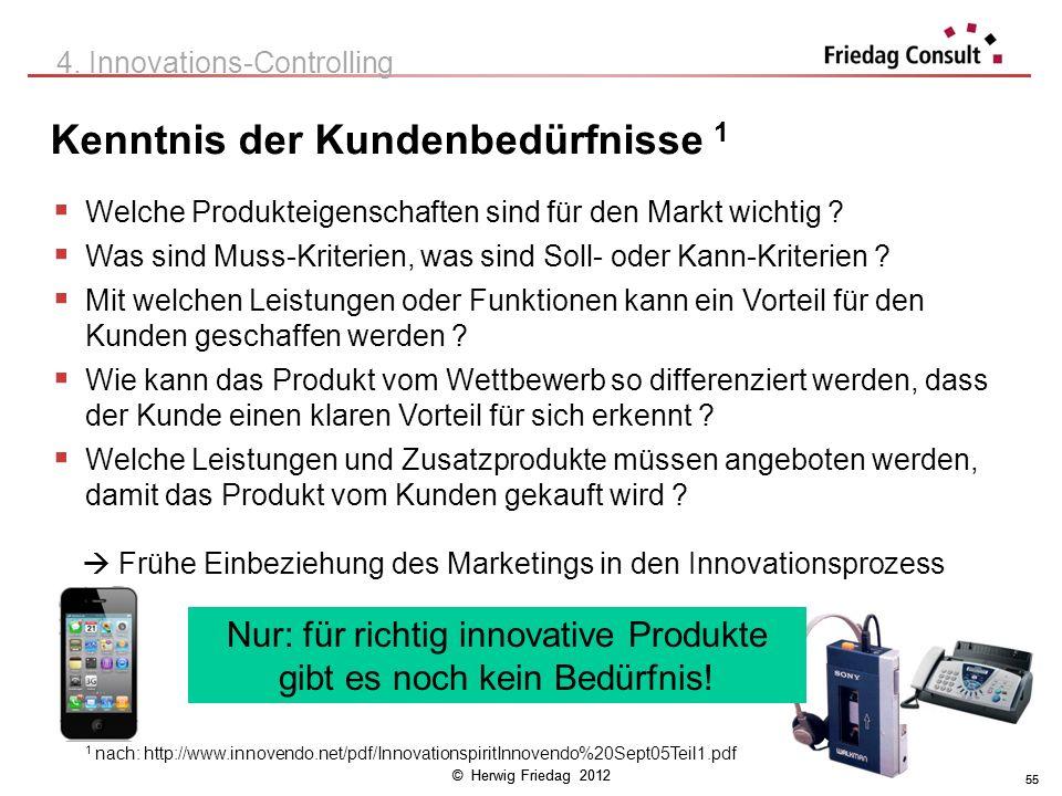 © Herwig Friedag 2012 Welche Produkteigenschaften sind für den Markt wichtig ? Was sind Muss-Kriterien, was sind Soll- oder Kann-Kriterien ? Mit welch