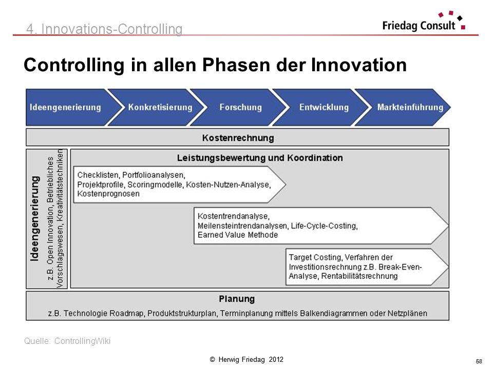© Herwig Friedag 2012 58 Controlling in allen Phasen der Innovation 4. Innovations-Controlling Quelle: ControllingWiki 58
