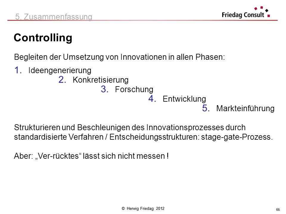 © Herwig Friedag 2012 65 Controlling 5. Zusammenfassung Begleiten der Umsetzung von Innovationen in allen Phasen: 1. Ideengenerierung 2. Konkretisieru