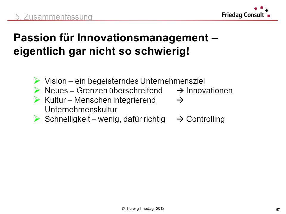 © Herwig Friedag 2012 67 Passion für Innovationsmanagement – eigentlich gar nicht so schwierig! 5. Zusammenfassung Vision – ein begeisterndes Unterneh