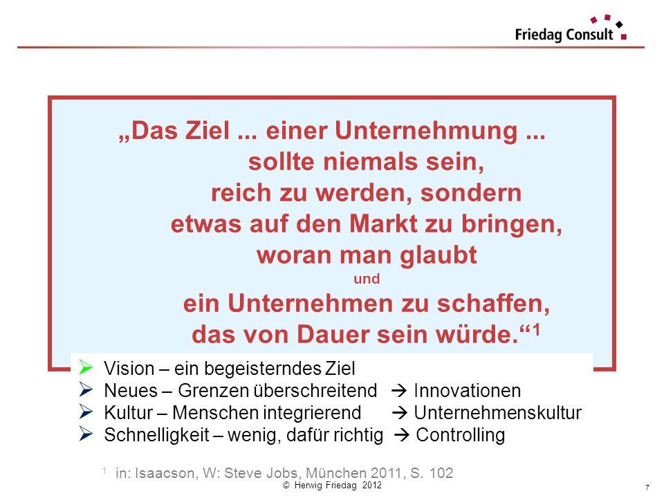 © Herwig Friedag 2012 sollte niemals sein, reich zu werden, sondern etwas auf den Markt zu bringen, woran man glaubt und ein Unternehmen zu schaffen,