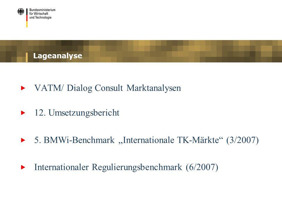 VATM/ Dialog Consult Marktanalysen 12. Umsetzungsbericht 5. BMWi-Benchmark Internationale TK-Märkte (3/2007) Internationaler Regulierungsbenchmark (6/