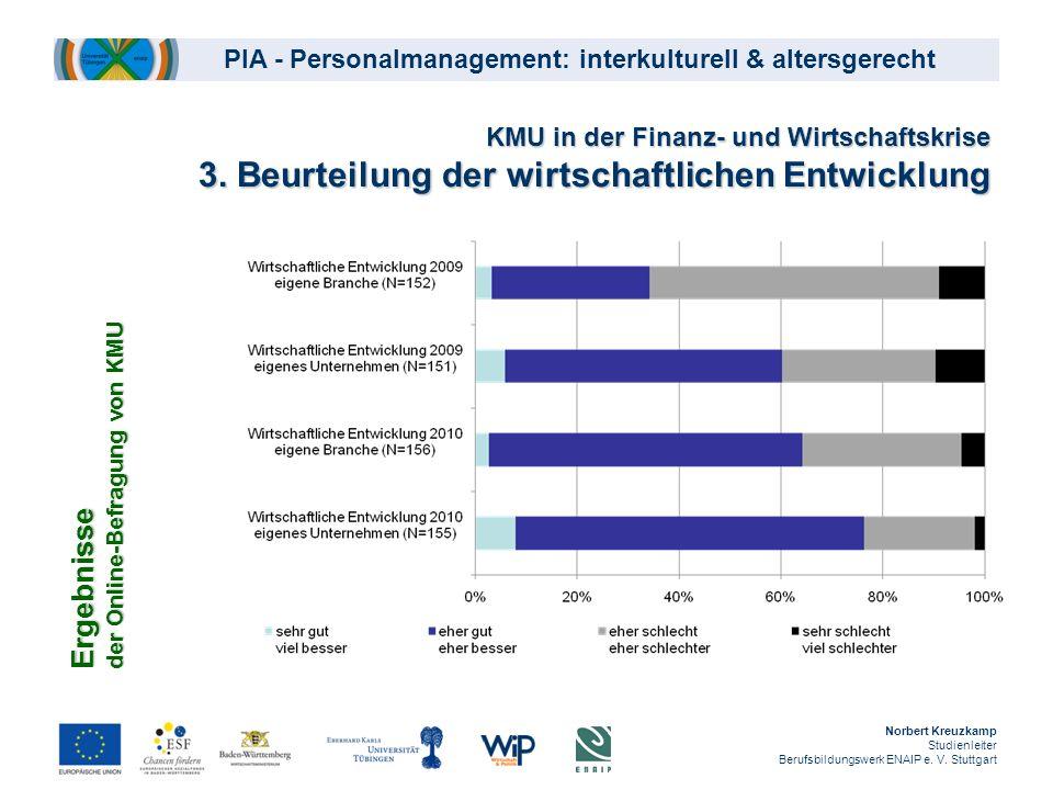 PIA - Personalmanagement: interkulturell & altersgerecht Norbert Kreuzkamp Studienleiter Berufsbildungswerk ENAIP e. V. Stuttgart KMU in der Finanz- u