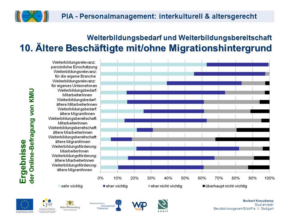 PIA - Personalmanagement: interkulturell & altersgerecht Weiterbildungsbedarf und Weiterbildungsbereitschaft 10. Ältere Beschäftigte mit/ohne Migratio