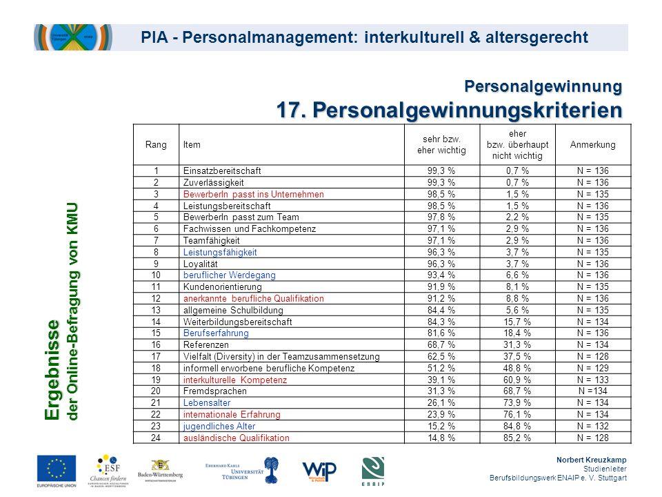 PIA - Personalmanagement: interkulturell & altersgerecht Personalgewinnung 17. Personalgewinnungskriterien Norbert Kreuzkamp Studienleiter Berufsbildu