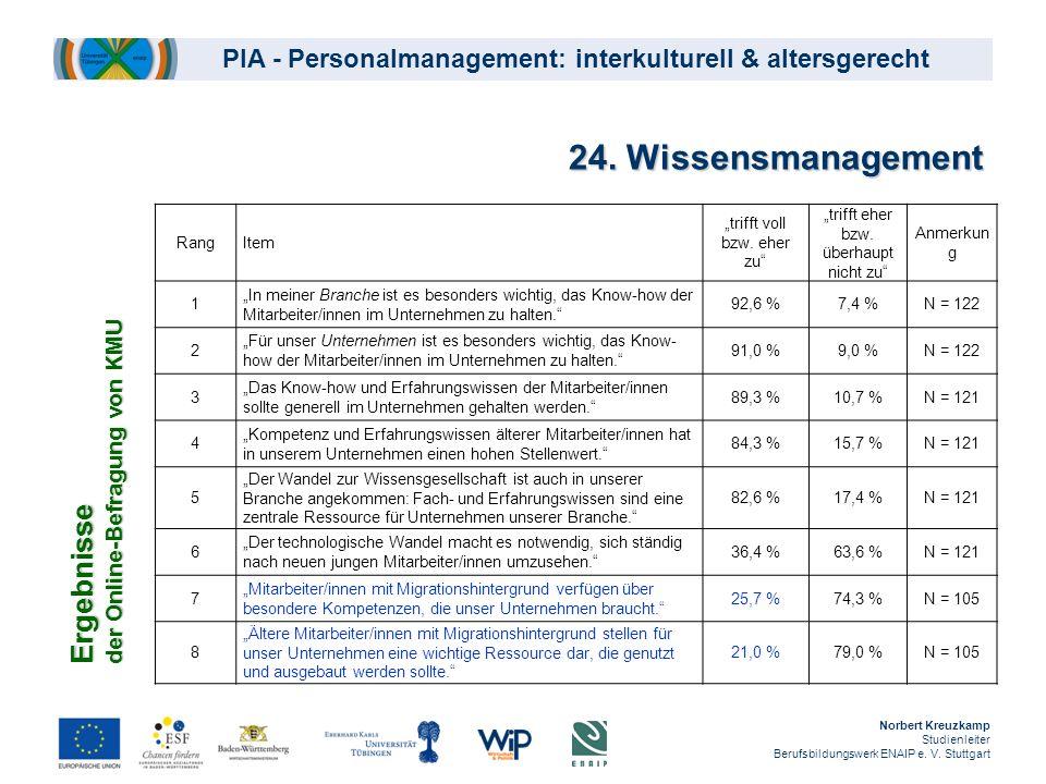 PIA - Personalmanagement: interkulturell & altersgerecht 24. Wissensmanagement Norbert Kreuzkamp Studienleiter Berufsbildungswerk ENAIP e. V. Stuttgar