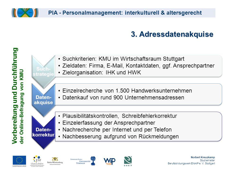 PIA - Personalmanagement: interkulturell & altersgerecht Norbert Kreuzkamp Studienleiter Berufsbildungswerk ENAIP e. V. Stuttgart 3. Adressdatenakquis