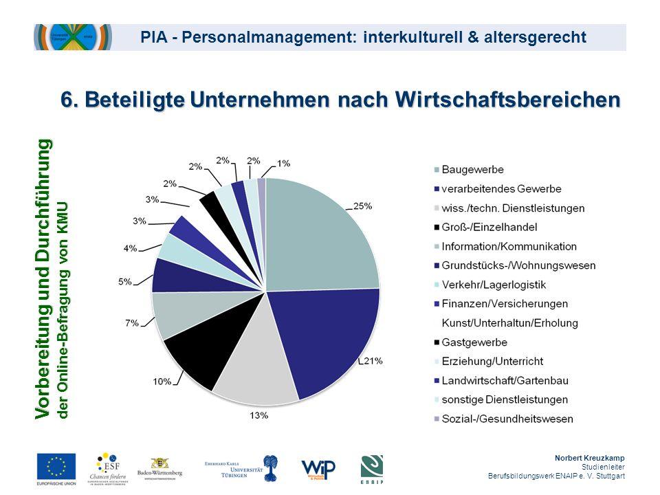 PIA - Personalmanagement: interkulturell & altersgerecht Norbert Kreuzkamp Studienleiter Berufsbildungswerk ENAIP e. V. Stuttgart 6. Beteiligte Untern