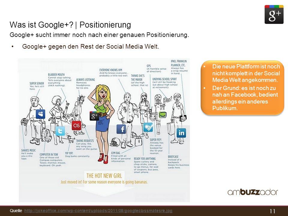 11 Was ist Google+? | Positionierung Google+ sucht immer noch nach einer genauen Positionierung. Google+ gegen den Rest der Social Media Welt. Die neu