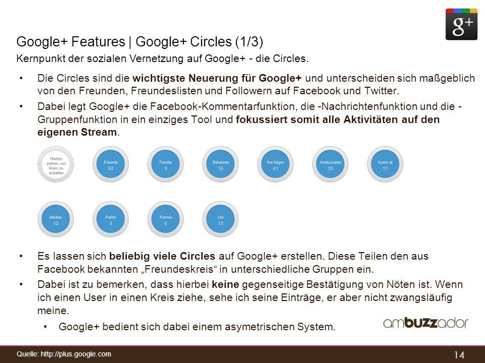 14 Google+ Features | Google+ Circles (1/3) Kernpunkt der sozialen Vernetzung auf Google+ - die Circles. Die Circles sind die wichtigste Neuerung für