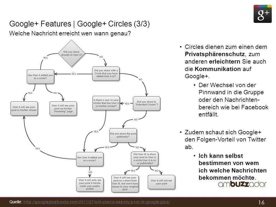 16 Google+ Features | Google+ Circles (3/3) Welche Nachricht erreicht wen wann genau? Circles dienen zum einen dem Privatsphärenschutz, zum anderen er