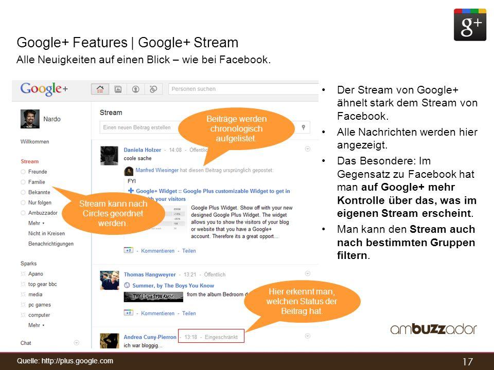 17 Google+ Features | Google+ Stream Alle Neuigkeiten auf einen Blick – wie bei Facebook. Der Stream von Google+ ähnelt stark dem Stream von Facebook.