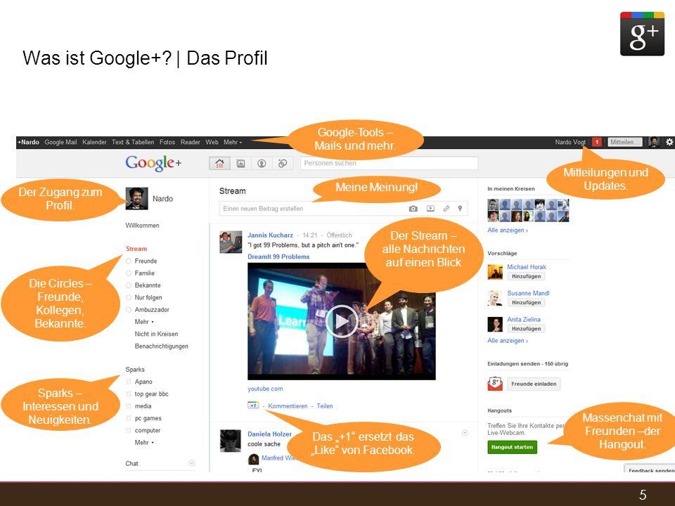 5 Was ist Google+? | Das Profil Der Stream – alle Nachrichten auf einen Blick Die Circles – Freunde, Kollegen, Bekannte. Sparks – Interessen und Neuig