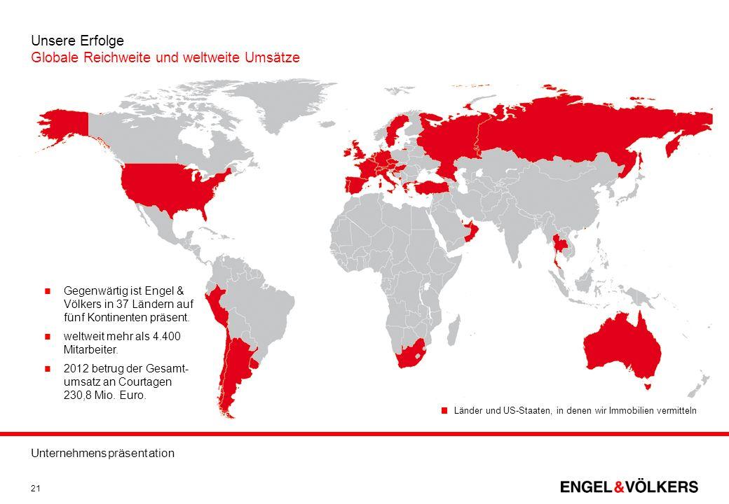 Unternehmenspräsentation 21 Unsere Erfolge Globale Reichweite und weltweite Umsätze Gegenwärtig ist Engel & Völkers in 37 Ländern auf fünf Kontinenten