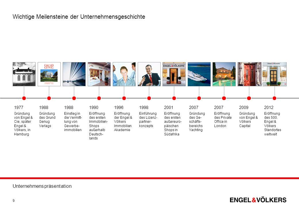 Unternehmenspräsentation 9 Wichtige Meilensteine der Unternehmensgeschichte 1988 Gründung des Grund Genug Verlags 1988 Einstieg in die Vermitt- lung v