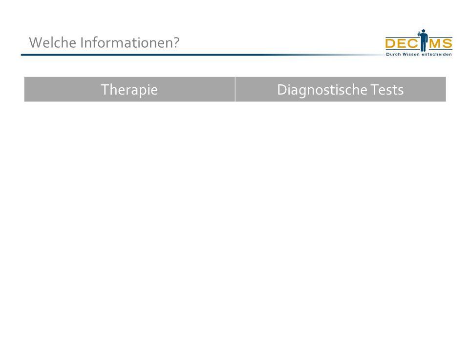 Welche Informationen? TherapieDiagnostische Tests Prognose individualisiertGrundrisiko individualisiert Nutzen und Schaden, (Nicht-Nutzen / Schaden) f