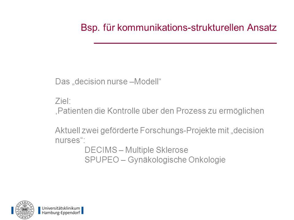 Bsp. für kommunikations-strukturellen Ansatz Arzt Patient Konsultation Das decision nurse –Modell Ziel:,Patienten die Kontrolle über den Prozess zu er