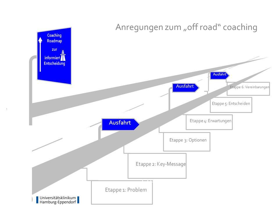 Etappe 1: Problem Ausfahrt Anregungen zum off road coaching