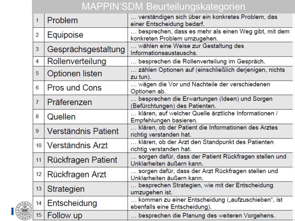 MAPPINSDM Beurteilungskategorien