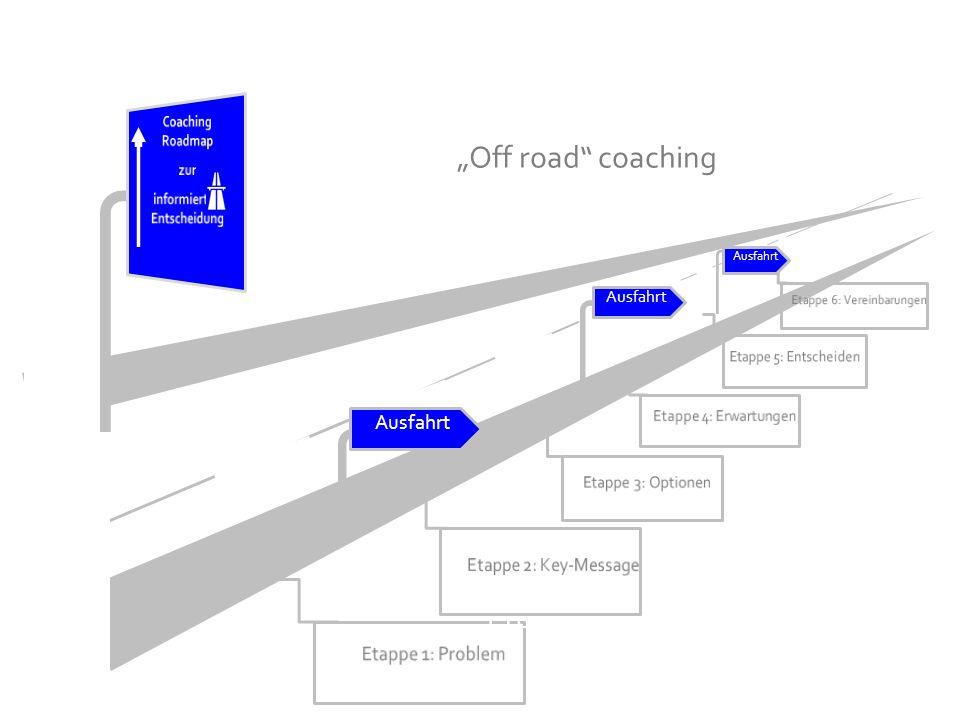 Conclusio: Kommunikation ist zu komplex für platte Strategieregeln Es lohnt sich aber, sich seiner Möglichkeiten bewusst zu sein Z.B.