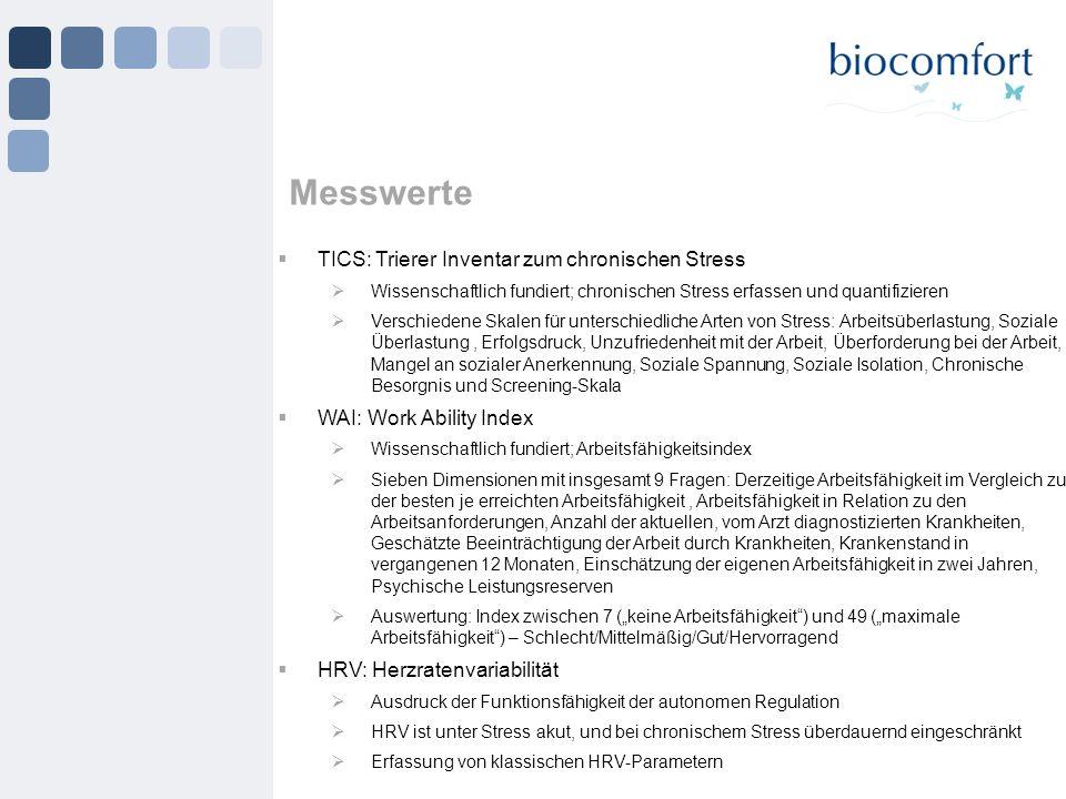 Messwerte TICS: Trierer Inventar zum chronischen Stress Wissenschaftlich fundiert; chronischen Stress erfassen und quantifizieren Verschiedene Skalen