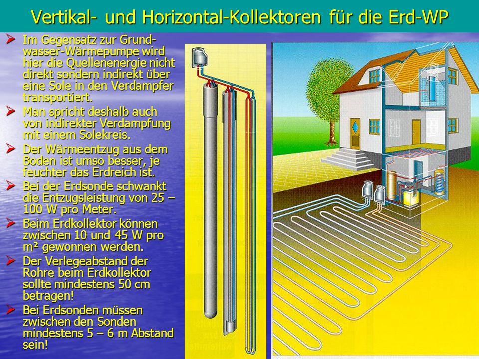 12 Vertikal- und Horizontal-Kollektoren für die Erd-WP Im Gegensatz zur Grund- wasser-Wärmepumpe wird hier die Quellenenergie nicht direkt sondern ind