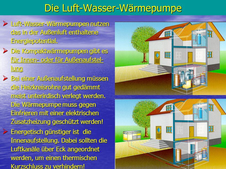 13 Die Luft-Wasser-Wärmepumpe Luft-Wasser-Wärmepumpen nutzen das in der Außenluft enthaltene Energiepotential. Luft-Wasser-Wärmepumpen nutzen das in d