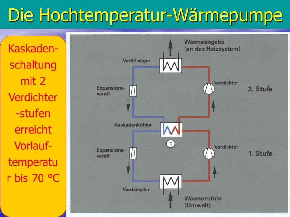 18 Die Hochtemperatur-Wärmepumpe Kaskaden- schaltung mit 2 Verdichter -stufen erreicht Vorlauf- temperatu r bis 70 °C