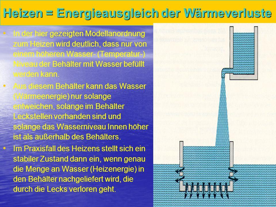 4 Heizen = Energieausgleich der Wärmeverluste In der hier gezeigten Modellanordnung zum Heizen wird deutlich, dass nur von einem höheren Wasser- (Temp