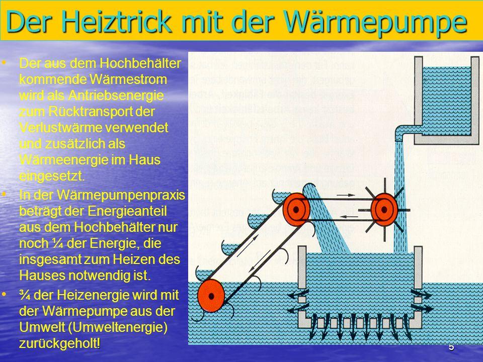 5 Der Heiztrick mit der Wärmepumpe Der aus dem Hochbehälter kommende Wärmestrom wird als Antriebsenergie zum Rücktransport der Verlustwärme verwendet