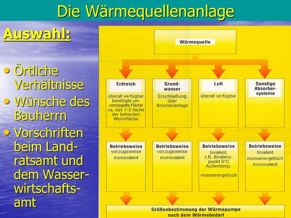 8 Die Wärmequellenanlage Auswahl: Örtliche Verhältnisse Örtliche Verhältnisse Wünsche des Bauherrn Wünsche des Bauherrn Vorschriften beim Land- ratsam