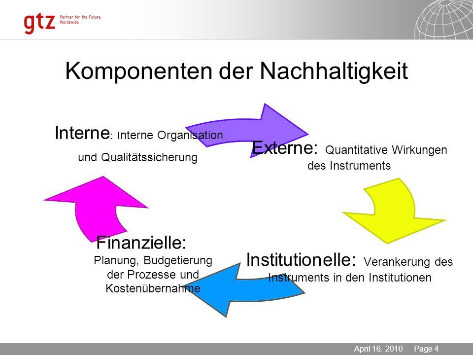 03.11.2013 Seite 4 Page 4April 16. 2010 Komponenten der Nachhaltigkeit Externe: Quantitative Wirkungen des Instruments Institutionelle: Verankerung de