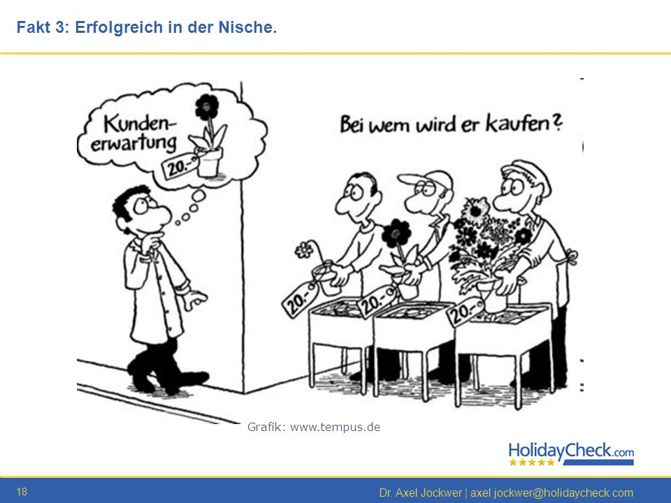 18 Dr. Axel Jockwer | axel.jockwer@holidaycheck.com Grafik: www.tempus.de Fakt 3: Erfolgreich in der Nische.