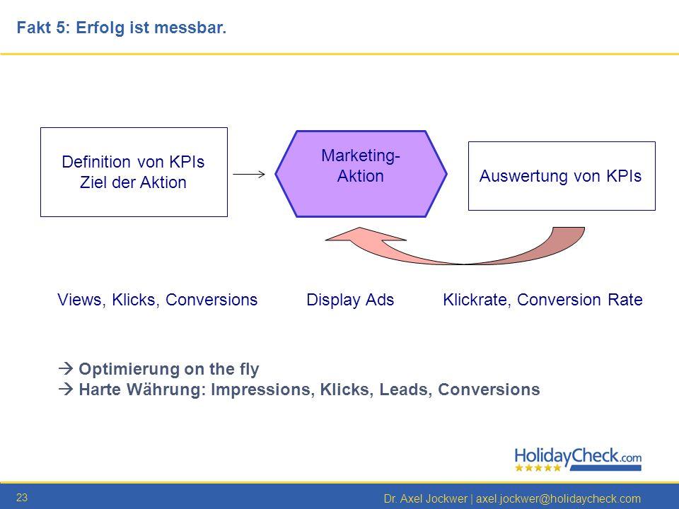 23 Dr. Axel Jockwer | axel.jockwer@holidaycheck.com Fakt 5: Erfolg ist messbar. Definition von KPIs Ziel der Aktion Auswertung von KPIs Marketing- Akt