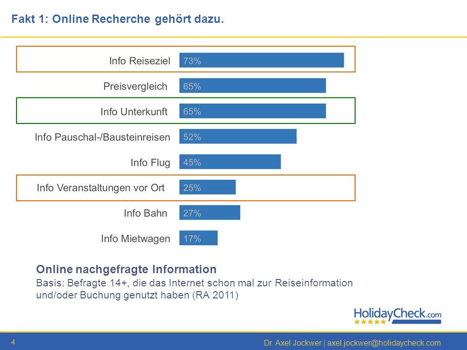 4 Dr. Axel Jockwer   axel.jockwer@holidaycheck.com Fakt 1: Online Recherche gehört dazu. Online nachgefragte Information Basis: Befragte 14+, die das