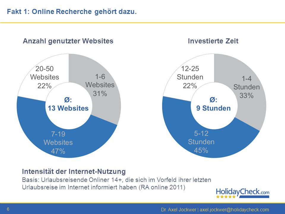 6 Dr. Axel Jockwer | axel.jockwer@holidaycheck.com Fakt 1: Online Recherche gehört dazu. Intensität der Internet-Nutzung Basis: Urlaubsreisende Online