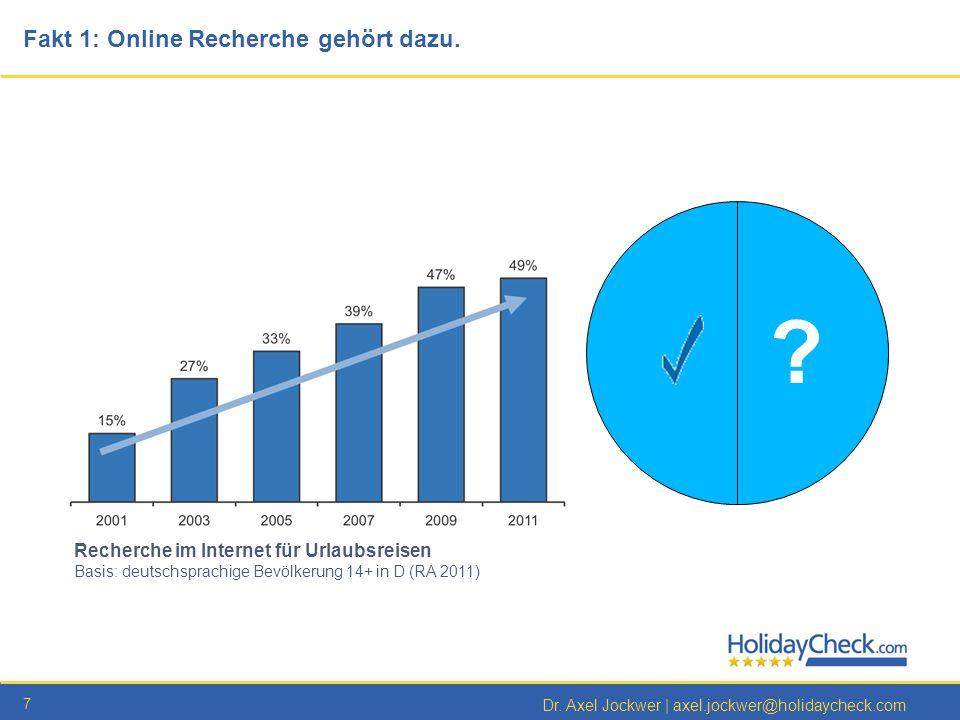 7 Dr. Axel Jockwer | axel.jockwer@holidaycheck.com Fakt 1: Online Recherche gehört dazu. Recherche im Internet für Urlaubsreisen Basis: deutschsprachi