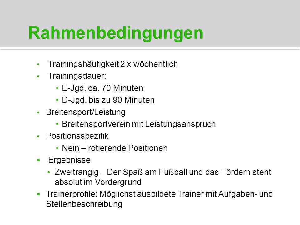 Trainingshäufigkeit 2 x wöchentlich Trainingsdauer: E-Jgd. ca. 70 Minuten D-Jgd. bis zu 90 Minuten Breitensport/Leistung Breitensportverein mit Leistu