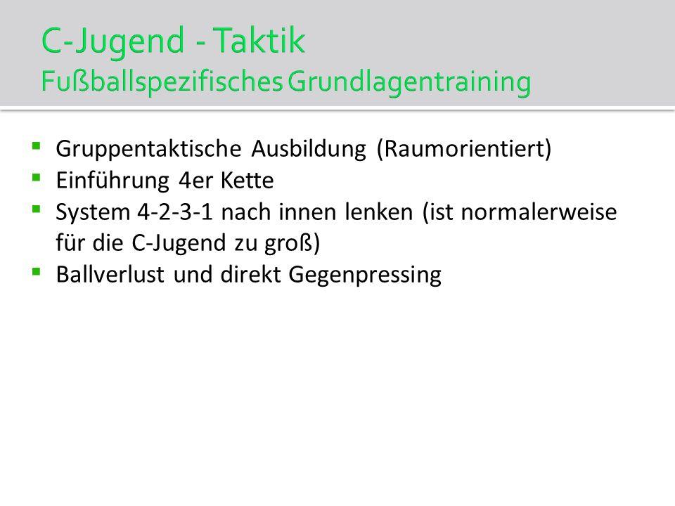 C-Jugend - Taktik Fußballspezifisches Grundlagentraining Gruppentaktische Ausbildung (Raumorientiert) Einführung 4er Kette System 4-2-3-1 nach innen l