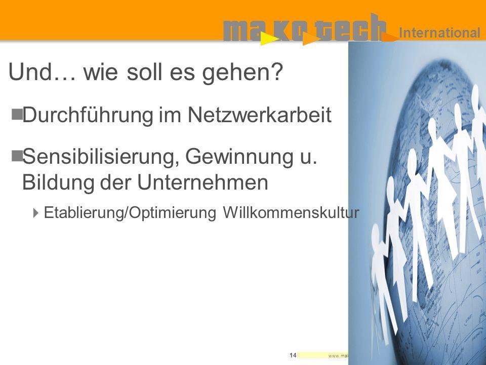 www.makotech.de 14 International Und… wie soll es gehen? Durchführung im Netzwerkarbeit Sensibilisierung, Gewinnung u. Bildung der Unternehmen Etablie
