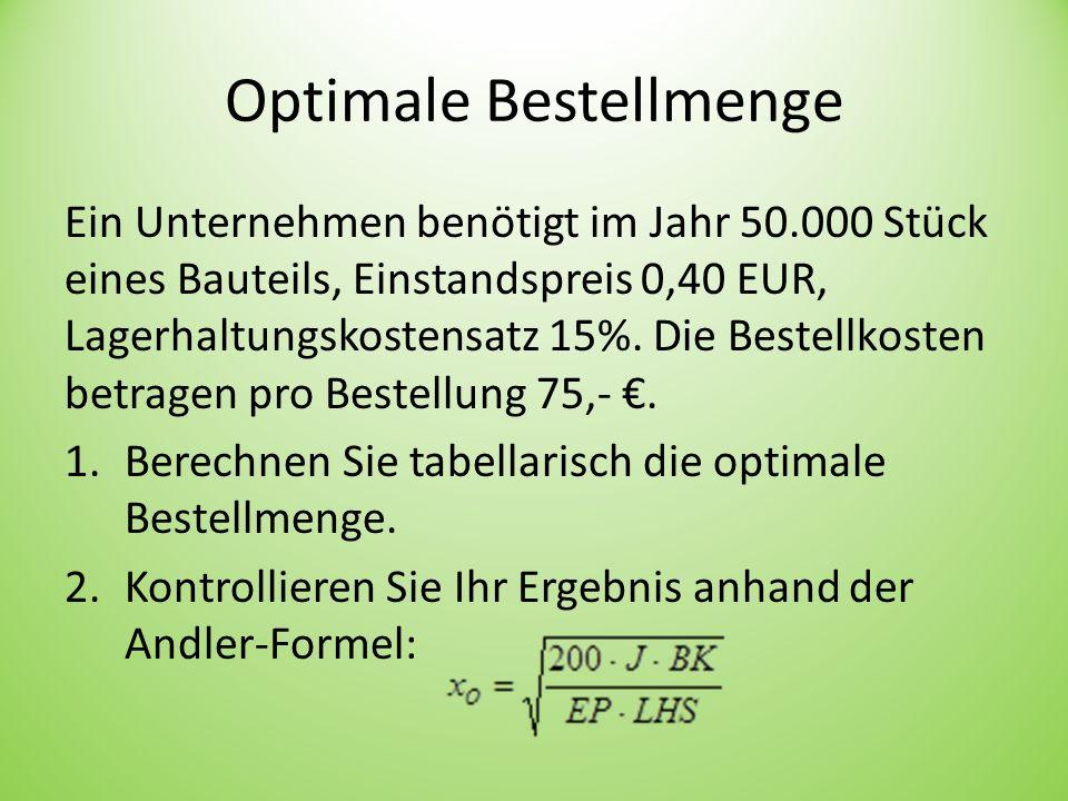 Optimale Bestellmenge Ein Unternehmen benötigt im Jahr 50.000 Stück eines Bauteils, Einstandspreis 0,40 EUR, Lagerhaltungskostensatz 15%. Die Bestellk