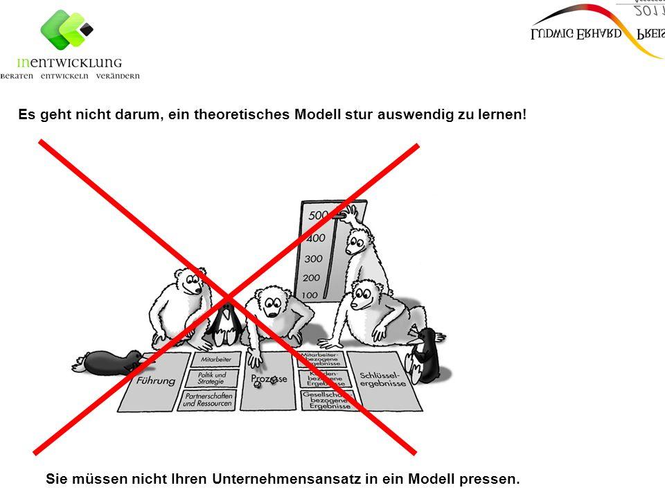   Folie 1 Es geht nicht darum, ein theoretisches Modell stur auswendig zu lernen.