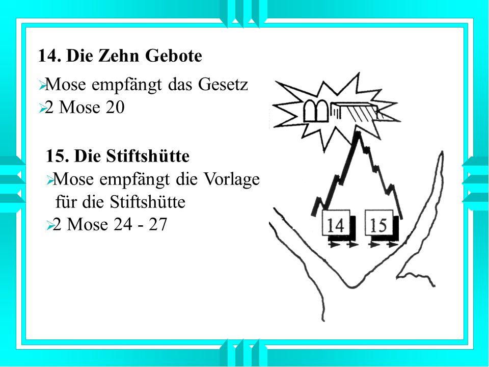 14. Die Zehn Gebote 15. Die Stiftshütte Mose empfängt die Vorlage für die Stiftshütte 2 Mose 24 - 27 Mose empfängt das Gesetz 2 Mose 20